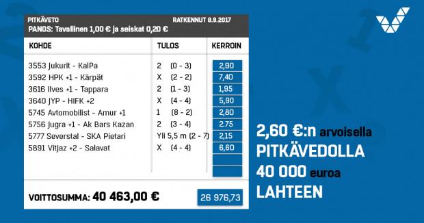 Pitkäveto/Jääkiekko